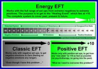 What Is The Difference Between Classic EFT, Energy EFT & Positive EFT?